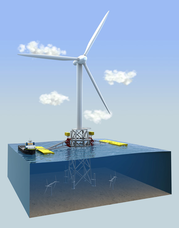 Offshore Wind Wave Renewable Energy Harvesting