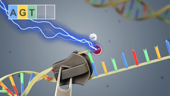 LaserGen DNA Sequencing Animation