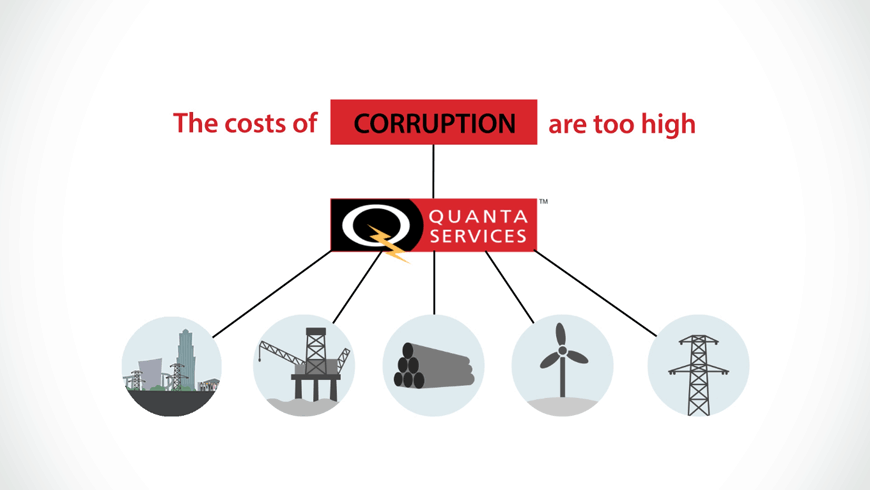 Quanta Services - Animation for Anti-corruption Policies
